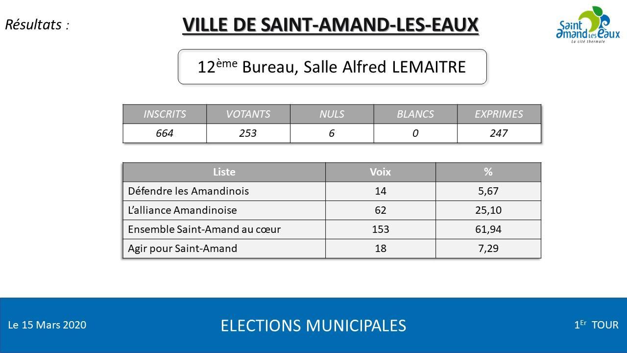 Elections municipales 2020 ville de saint amand les eaux - Piscine saint amand les eaux horaires ...
